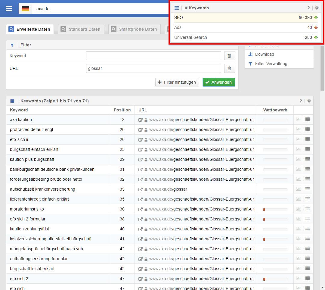 Glossar Rankings axa.de